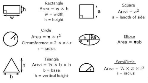 Soil Calculations